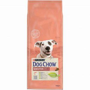 DOG CHOW ADULTO SENSITIVE